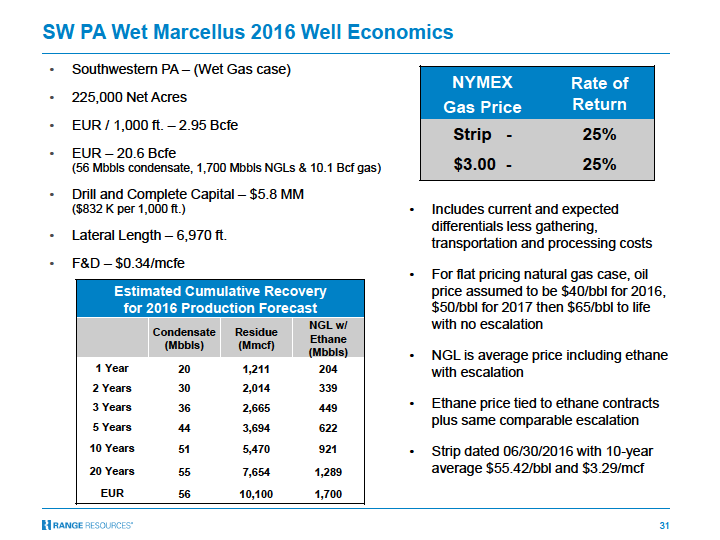 Marcellus producers turn soft prices into increased volumes